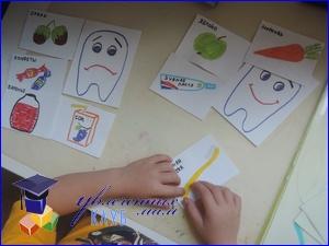 Тематическое занятие Здоровые зубки