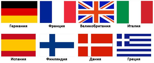 Кругосветка Европа страны