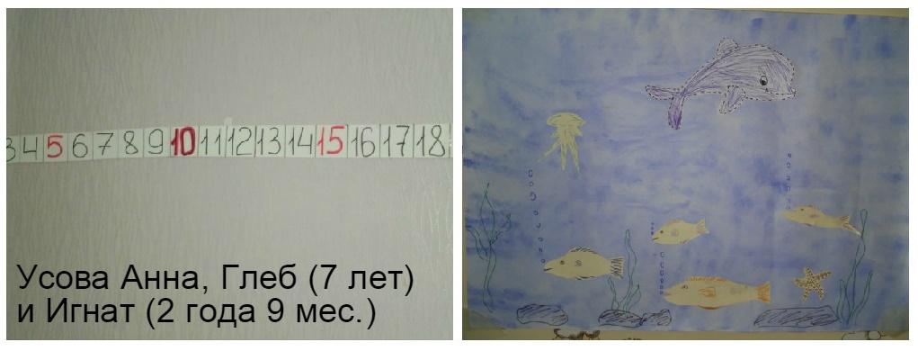 Плакаты своими руками Числовая ось Морские обитатели