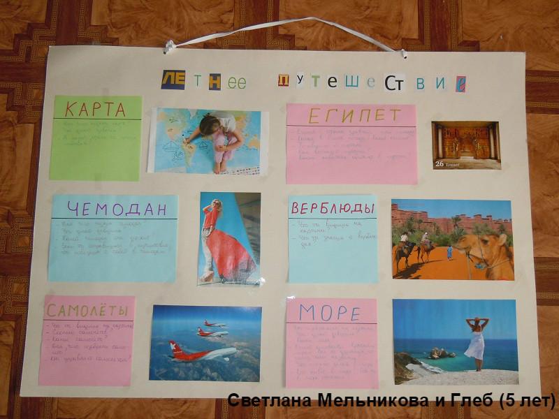 Плакаты своими руками Летнее путешествие