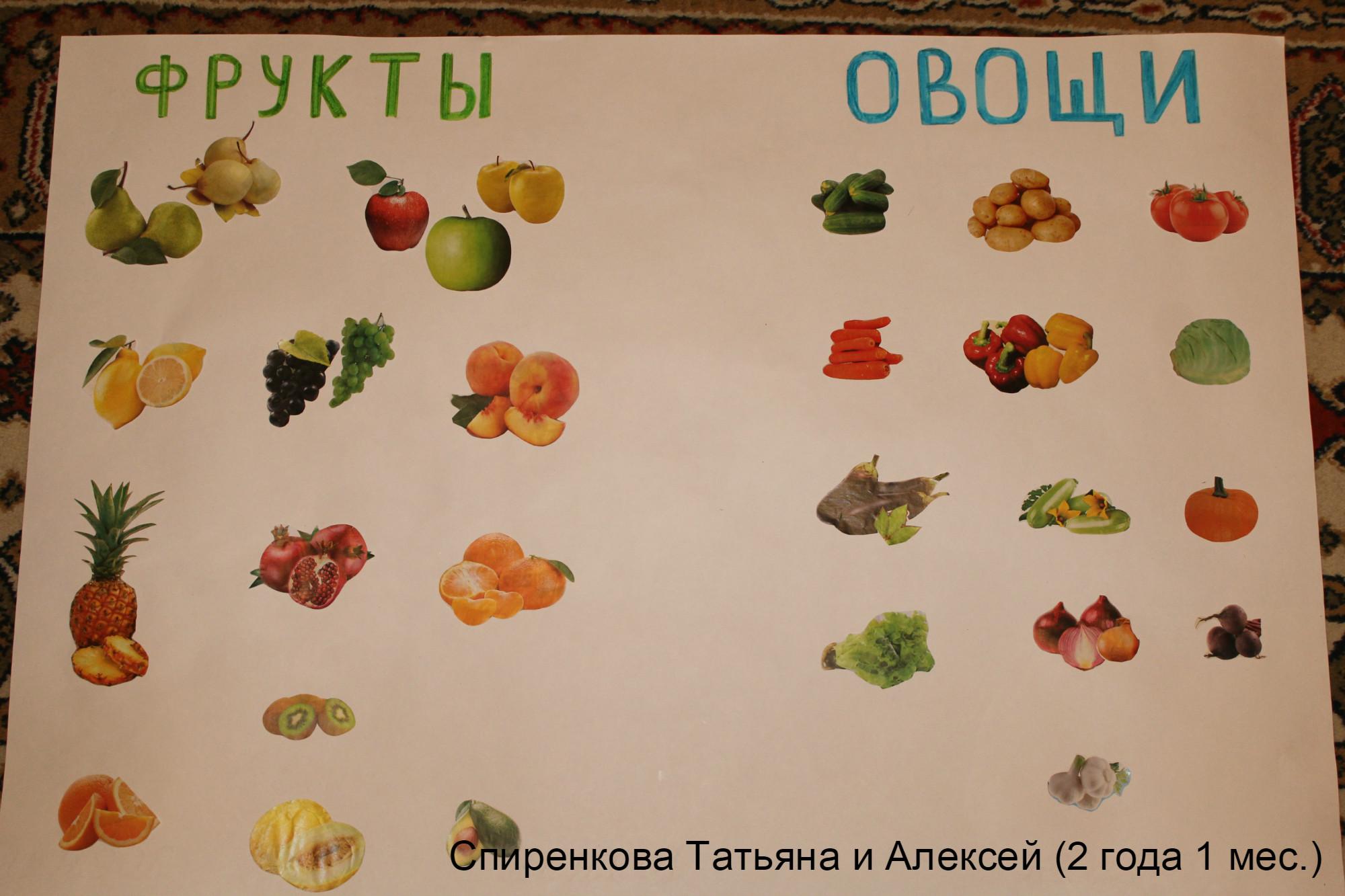 Карточки с фруктами своими руками