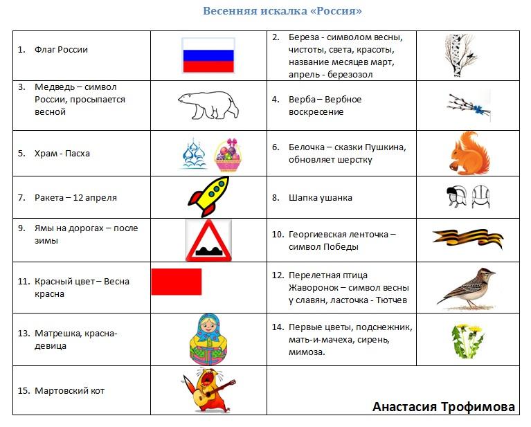 Искалка Весенняя Россия