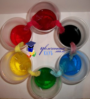 знакомство детей раннего возраста с цветом