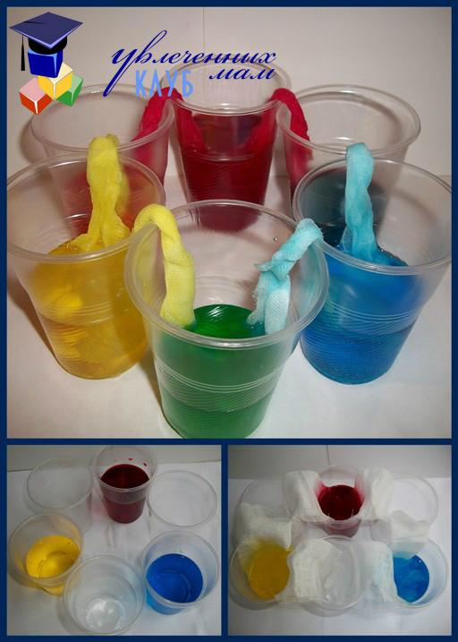 опыты для детей с цветом: смешивание цветов