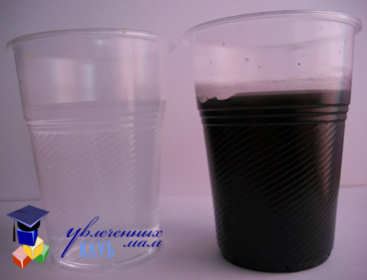 Опыты для детей: температура прозрачной и черной воды