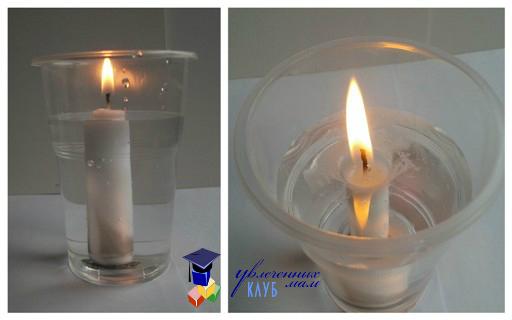 Опыты для детей: свеча горит в воде
