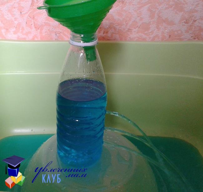 Зависимость давления воды от глубины