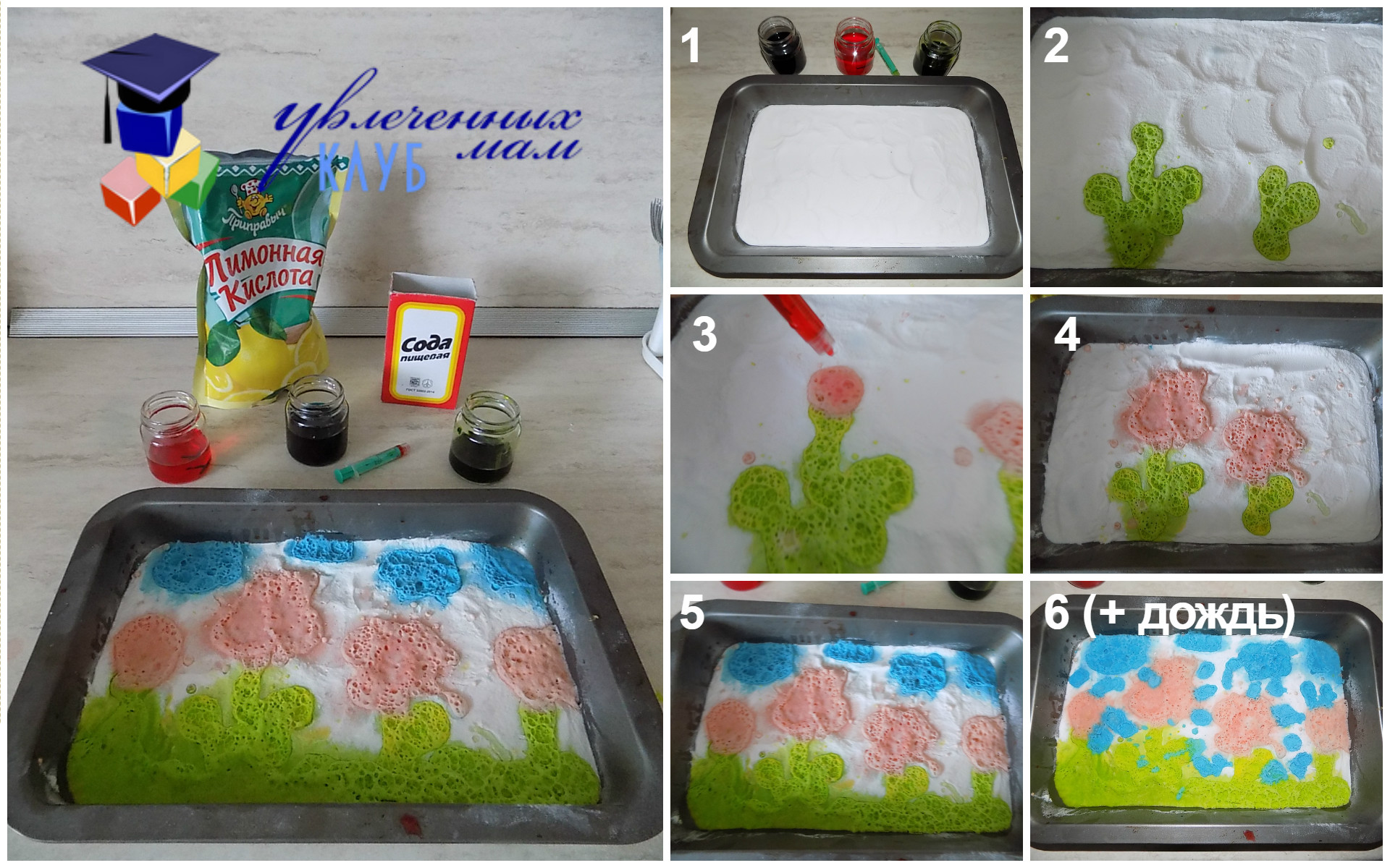 Как сделать вулкан из соды и лимонной
